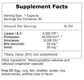 Lipase HP Plus Ingredients
