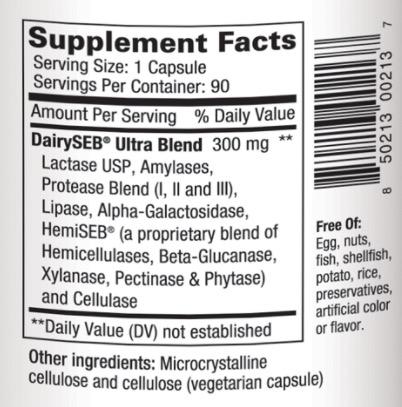 Lacto-Relief Ingredients